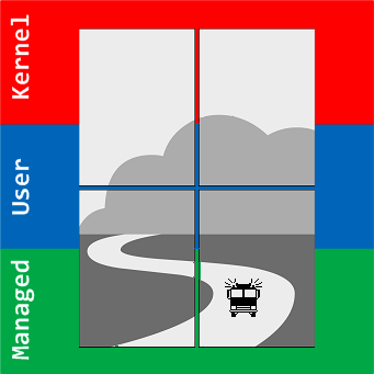 Accelerated Windows Memory Dump Analysis Logo