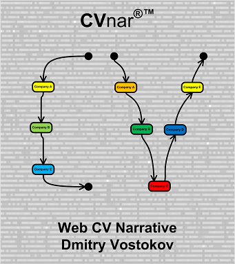 Introduction to CVnar Logo