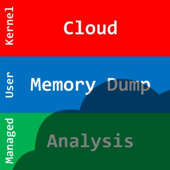 Cloud Memory Dump Analysis Logo