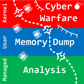 Cyber Warfare Memory Dump Analysis Logo