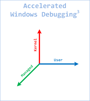 Accelerated Windows Debugging 3 Logo