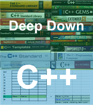 Deep Down C++ Logo