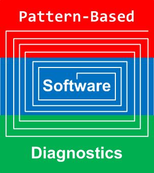 Introduction to Pattern-Based Software Diagnostics Logo