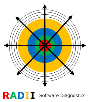 Software Diagnostics: Requirements, Architecture, Design, Implementation and Improvement Webinar Logo