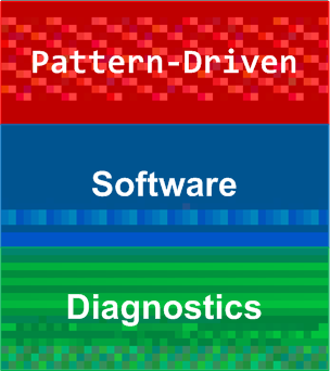 Introduction to Pattern-Driven Software Diagnostics Logo