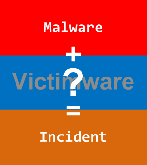 Victimware Analysis Webinar Logo